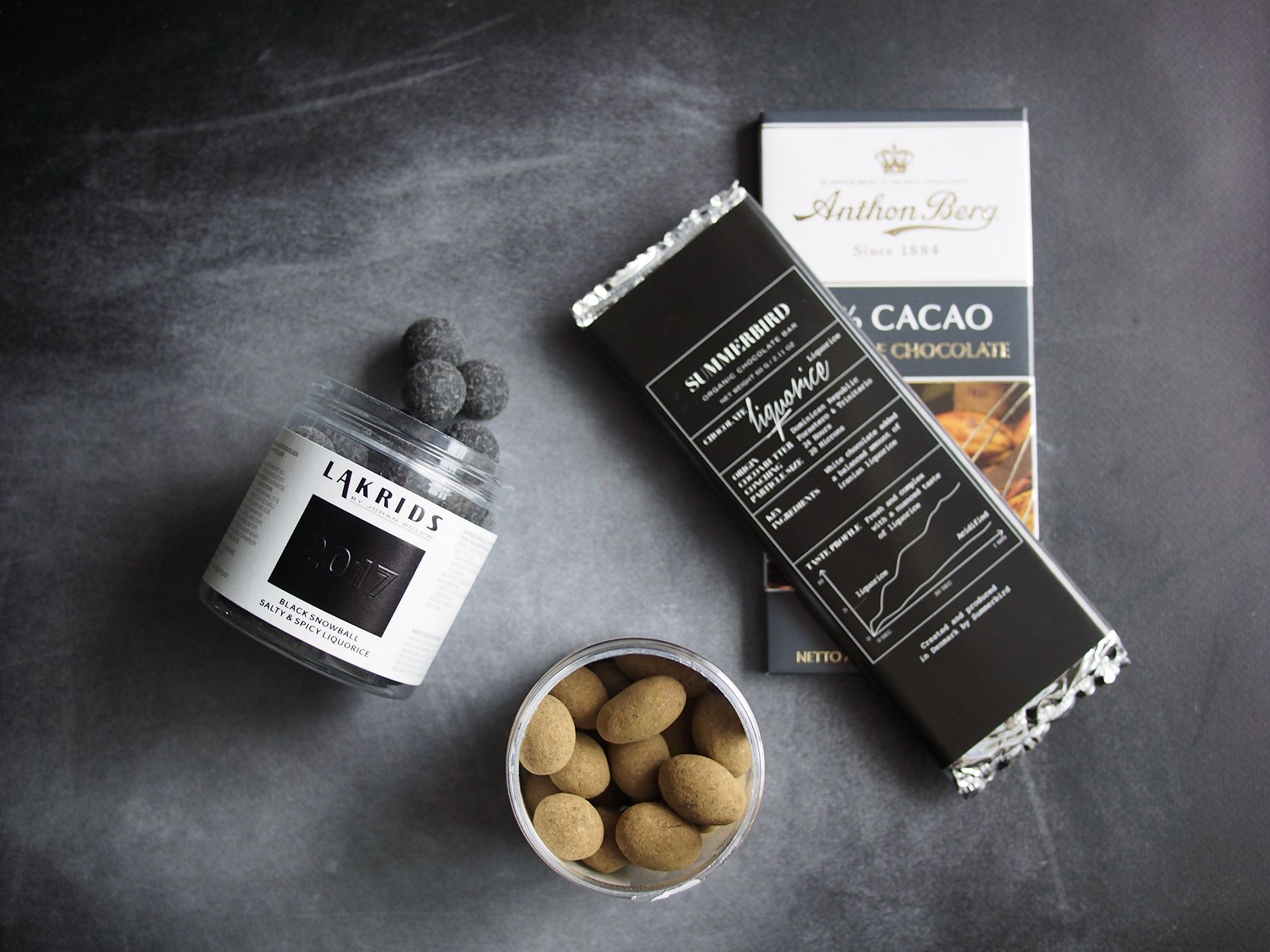 Lukrecja i czekolada
